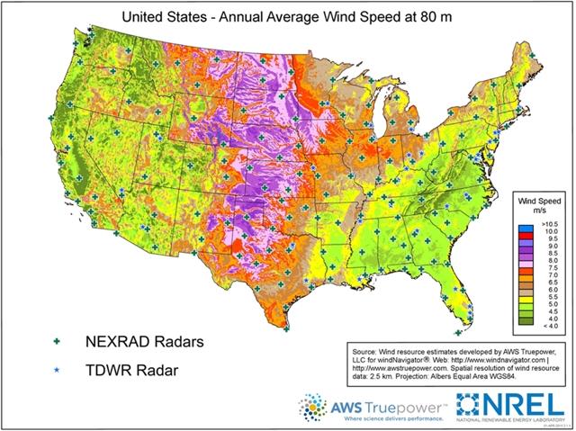 Radar Operations Center Windfarm Index